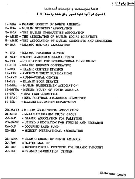 1991 Muslim Brotherhood Memo of Understanding in North